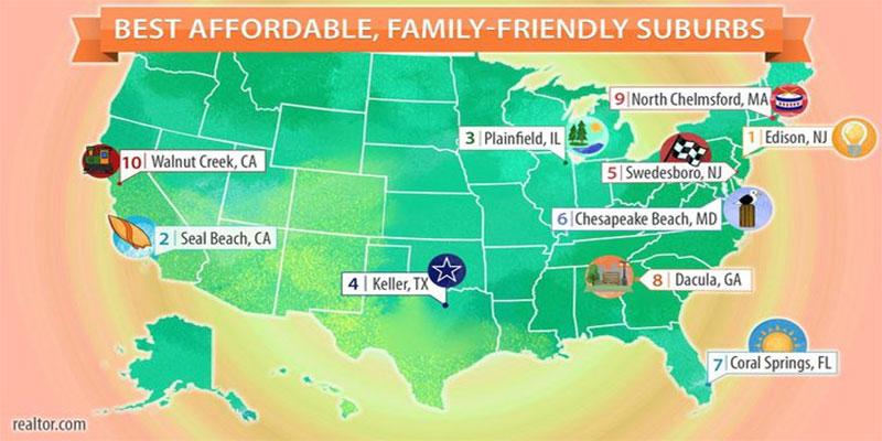 Ten Family-Friendly Suburbs