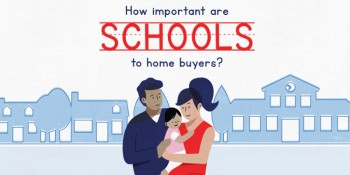 How important are schools to home buyers newsletter image