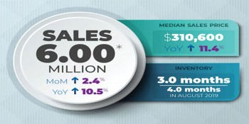 Statistics detailing how home sales have hit 2006 levels and 'continue to amaze'